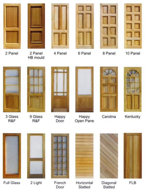 Nowoodrot windows and doors for Types of window panes