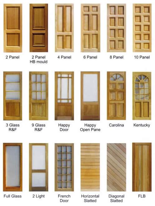 Types Doors U0026 Door ...